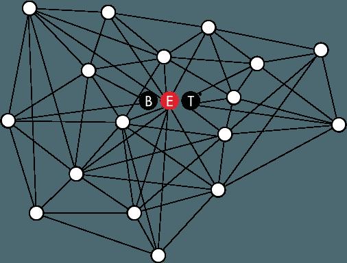 Zitro Games Bingo Electrónico Network