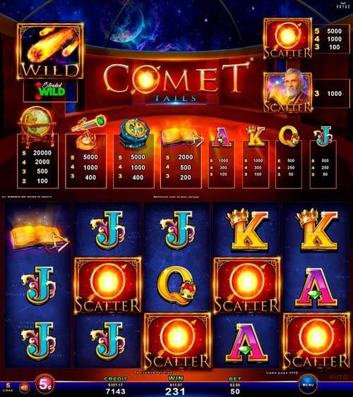 Comet Tails