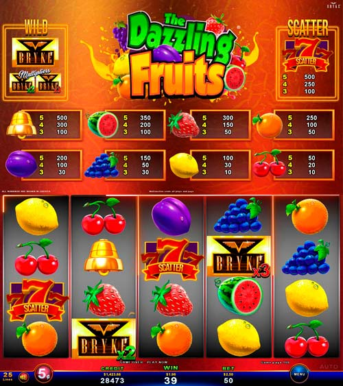 The Dazzling Fruits